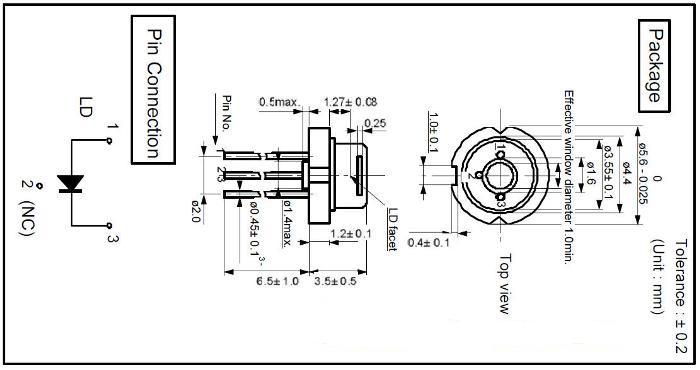 All you need to know about diode lasers and laser diodes