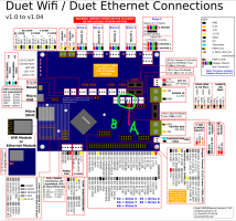 How to Connect the laser to Duet3D Wifi Board