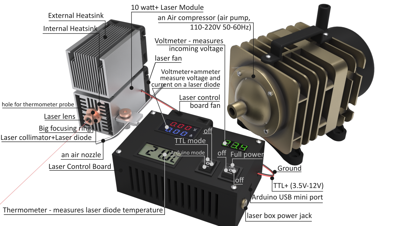 """The Endurance 10 Watt+ (10000 mW) laser """"Invincible plus"""" module (add-on) with 445 nm wavelength for any 3D printer / CNC machine"""