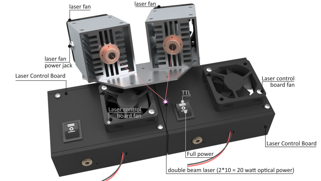 The Endurance 20 Watt (20000 mw) 445 nm double-beam diode laser add-on (attachment) for a 3D printer, a CNC and an engraving machine