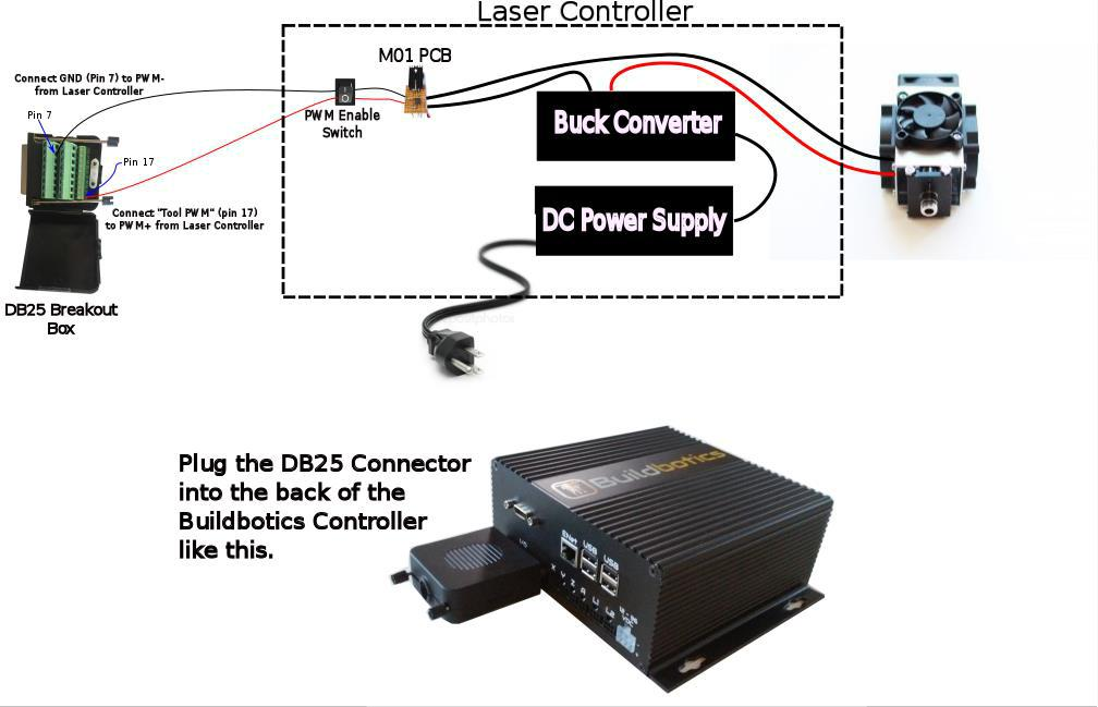 Connecting Endurance Laser to The Buildbotics CNC Controller